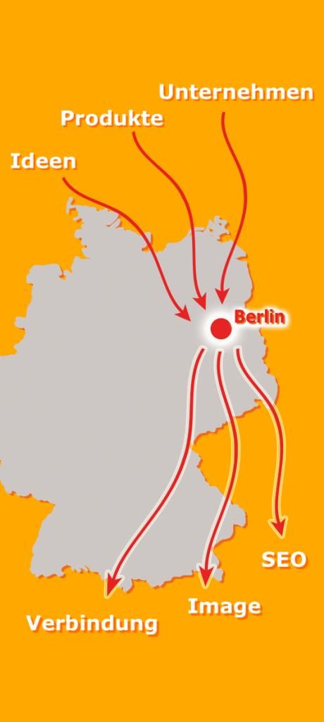 Berliner und Berlin-affine Online-Anbieter können mit der neuen .berlin-Domain Flagge zeigen, um sich Marketing-Vorteile zu sichern
